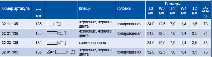 Плоскогубцы для регулировки KNIPEX