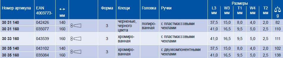 knipex 30 31 160