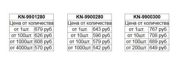 Акция KNIPEX