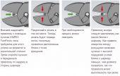 Кусачки боковые высокой мощности TwinForce® KNIPEX 73-72-180F