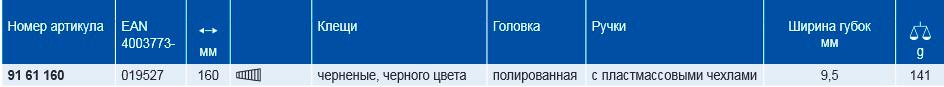 Плоскогубцы стекольщика KNIPEX 91 61 160